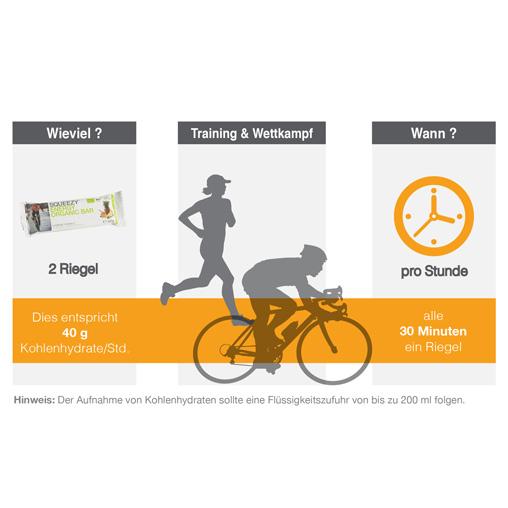 Grafik Verzehrempfehlung Energy Organic Bar während des Sports