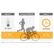 Verzehrempfehlung-ENERGY-GEL-125-ml-Flasche